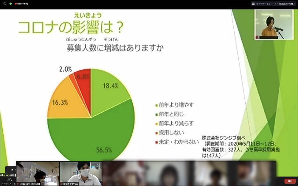 星槎オリジナル「オンライン進路総合説明会」を開催4