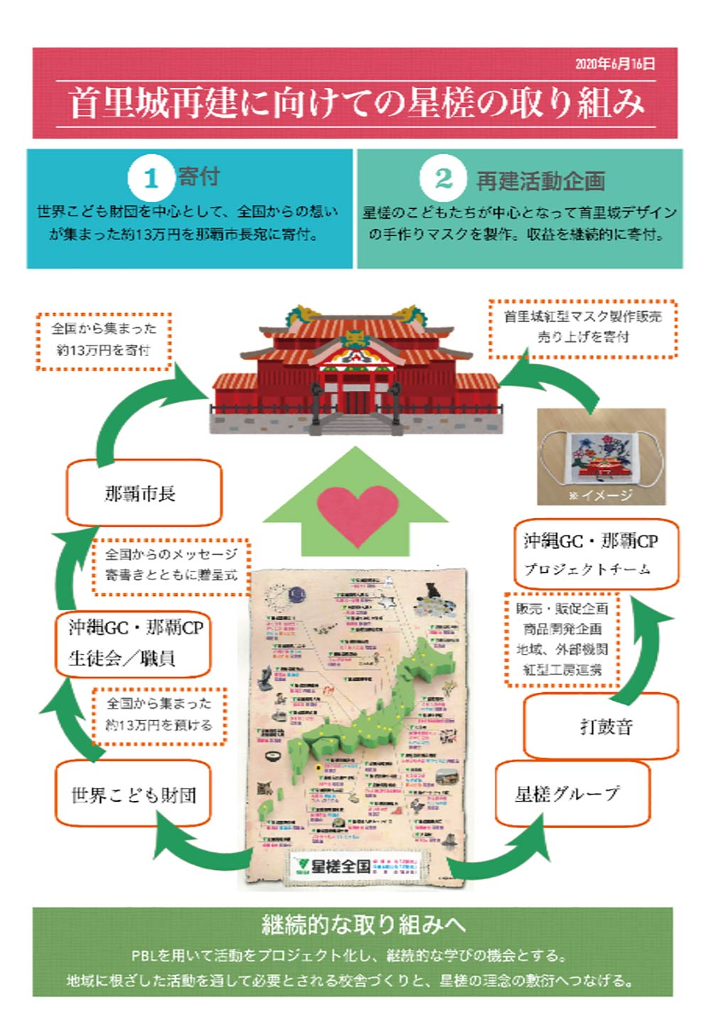 【首里城再建応援プロジェクト】生徒制作、首里城デザイントートバッグ販売中!2